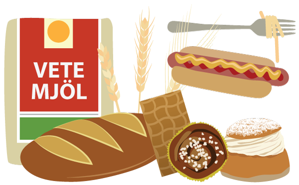Mat som innehåller gluten