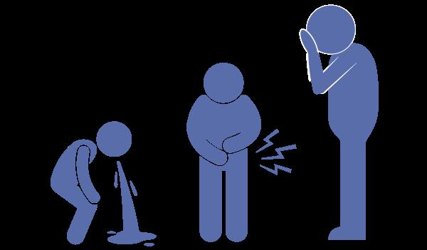 Symtom på celiaki (glutenintolerans)